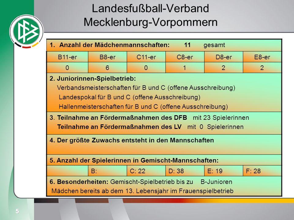 Landesfußball-Verband Mecklenburg-Vorpommern