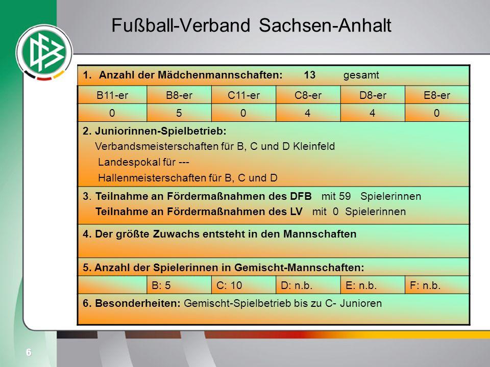 Fußball-Verband Sachsen-Anhalt