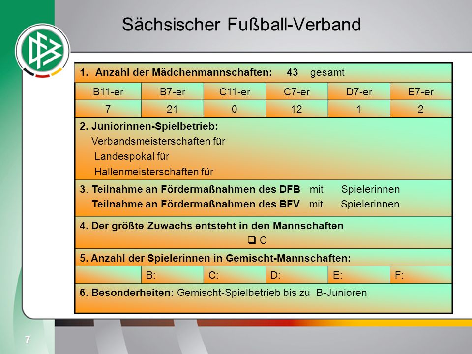 Sächsischer Fußball-Verband