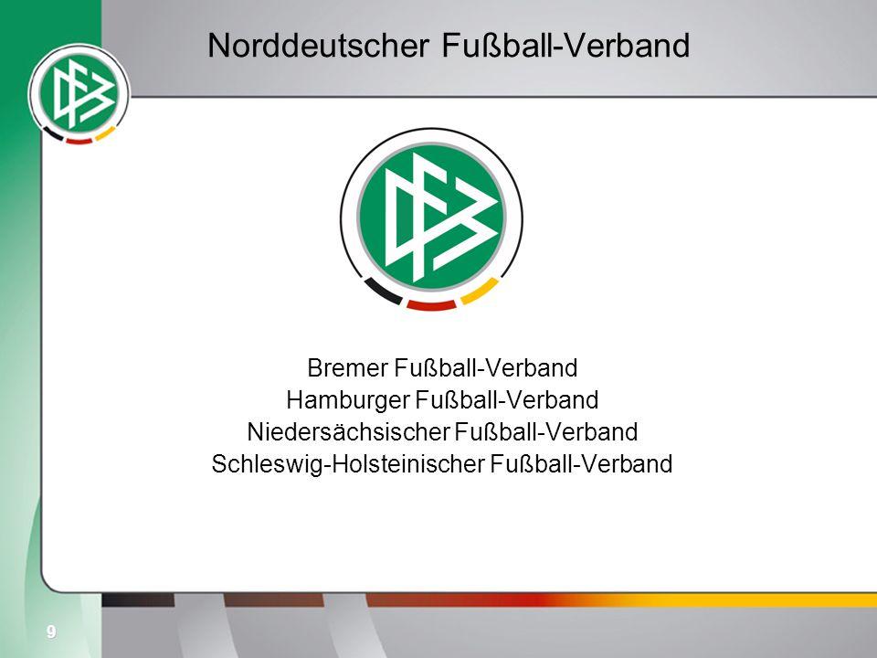 Norddeutscher Fußball-Verband