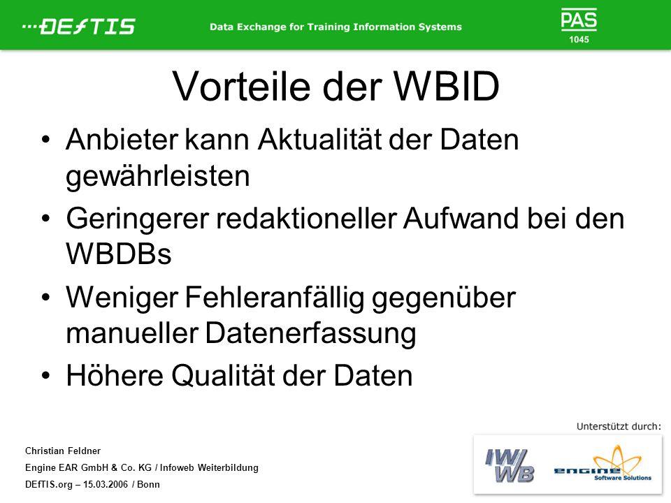 Vorteile der WBID Anbieter kann Aktualität der Daten gewährleisten
