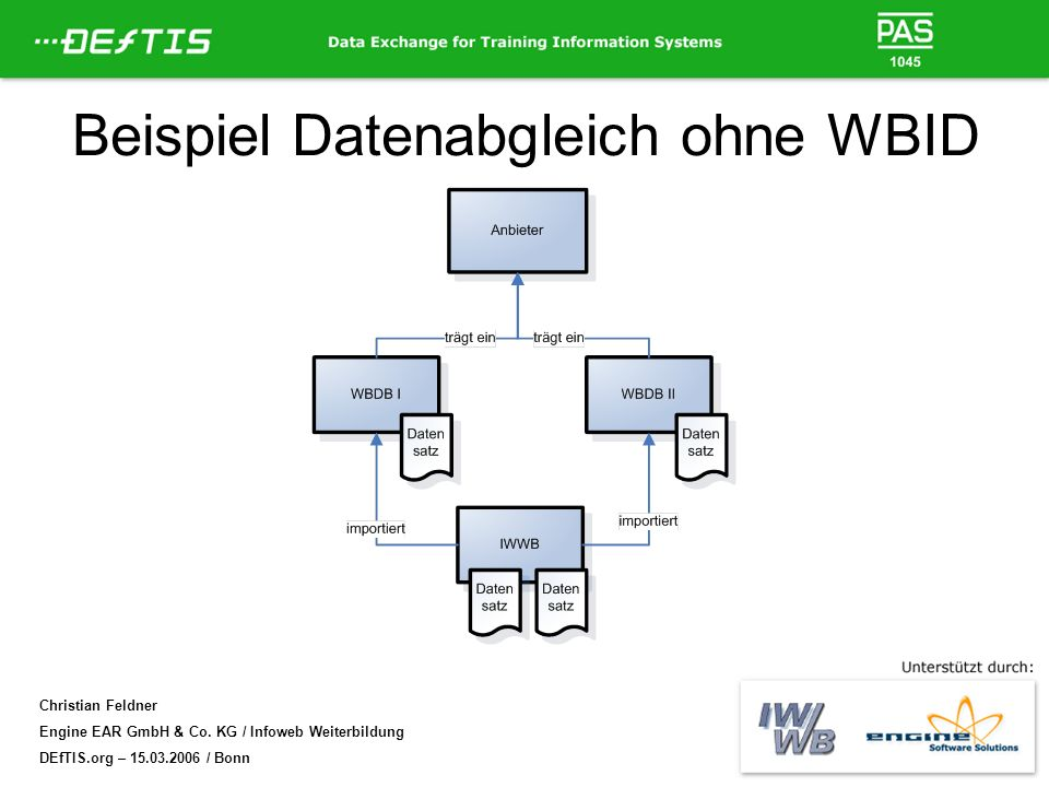 Beispiel Datenabgleich ohne WBID