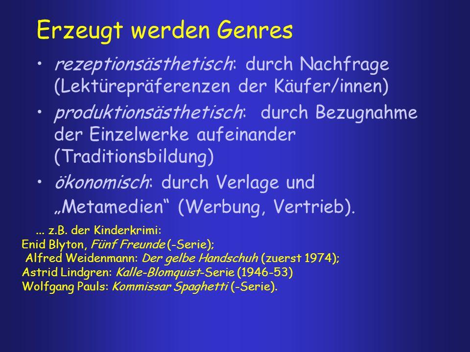 Erzeugt werden Genres rezeptionsästhetisch: durch Nachfrage (Lektürepräferenzen der Käufer/innen)