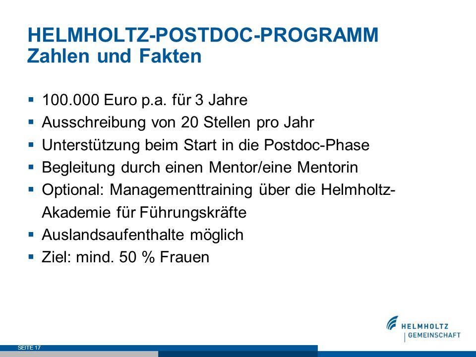 HELMHOLTZ-POSTDOC-PROGRAMM Zahlen und Fakten