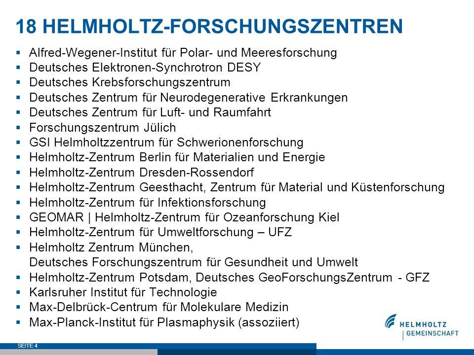 18 HELMHOLTZ-FORSCHUNGSZENTREN
