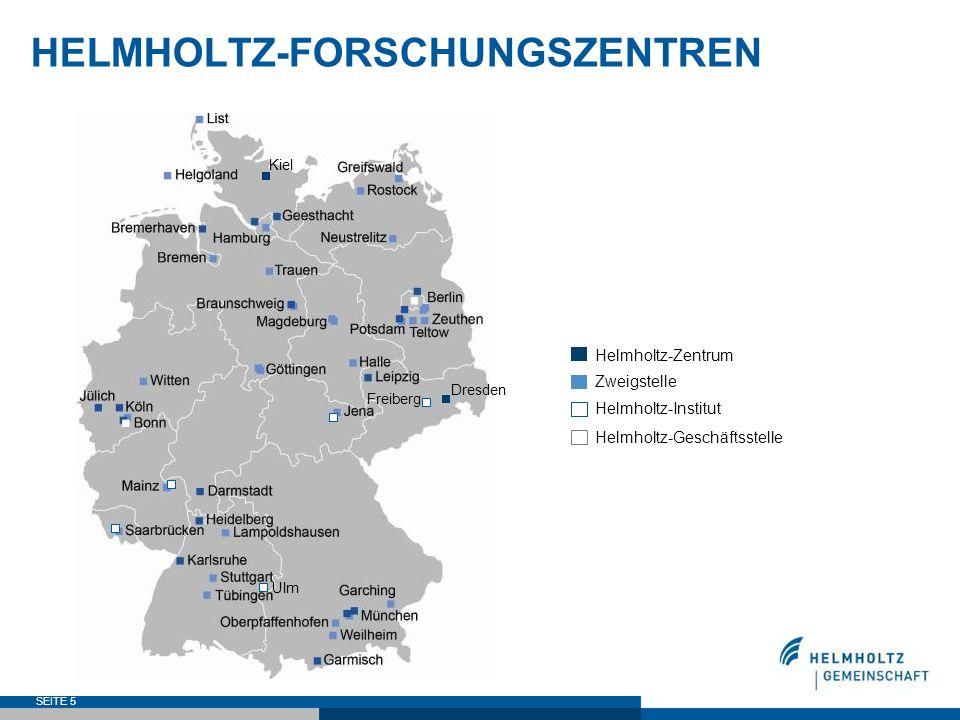 HELMHOLTZ-FORSCHUNGSZENTREN