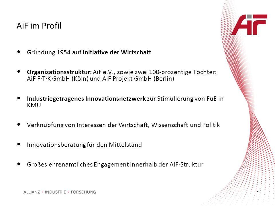 AiF im Profil Gründung 1954 auf Initiative der Wirtschaft