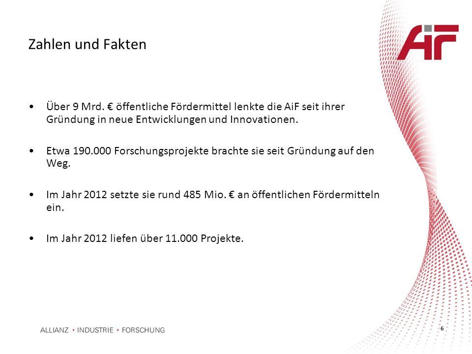 Zahlen und Fakten Über 9 Mrd. € öffentliche Fördermittel lenkte die AiF seit ihrer Gründung in neue Entwicklungen und Innovationen.