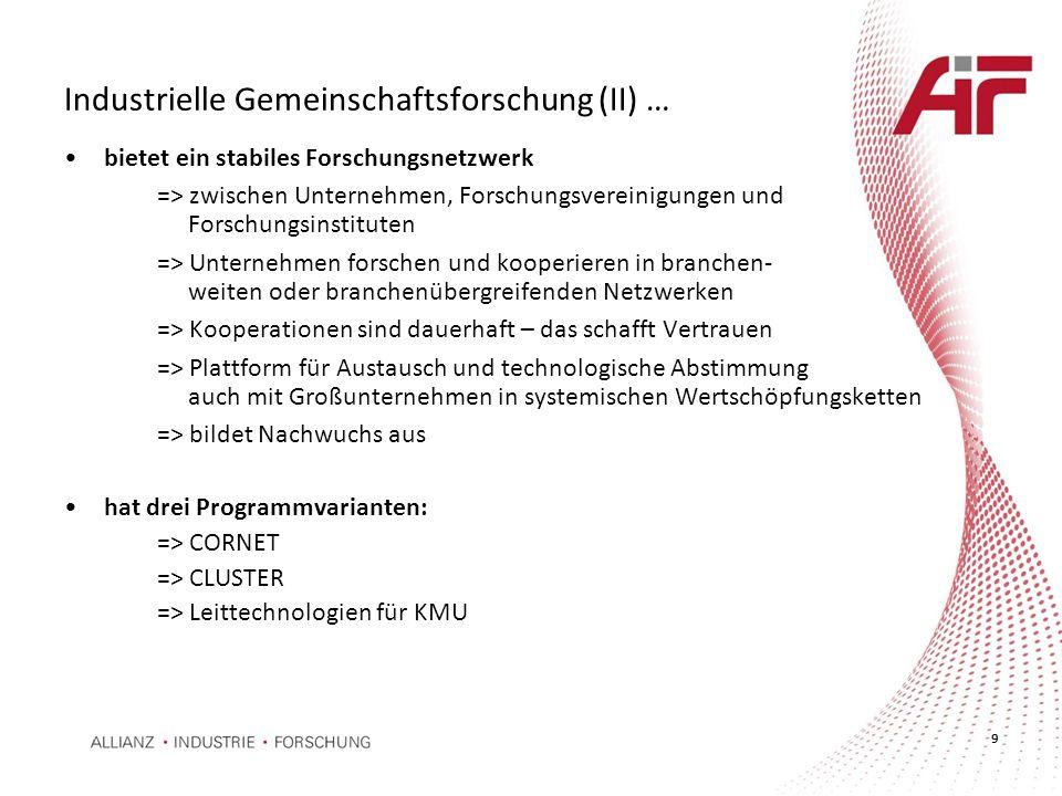 Industrielle Gemeinschaftsforschung (II) …