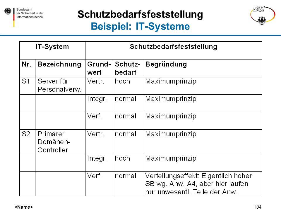 Schutzbedarfsfeststellung Beispiel: IT-Systeme