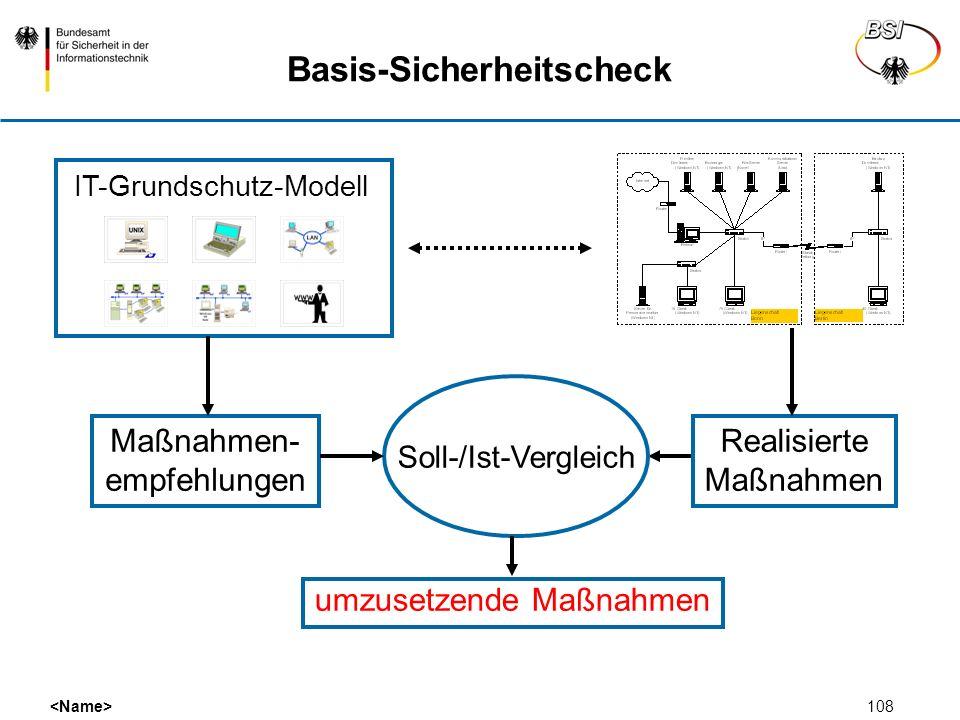 Basis-Sicherheitscheck