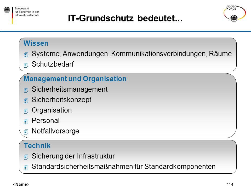 IT-Grundschutz bedeutet...