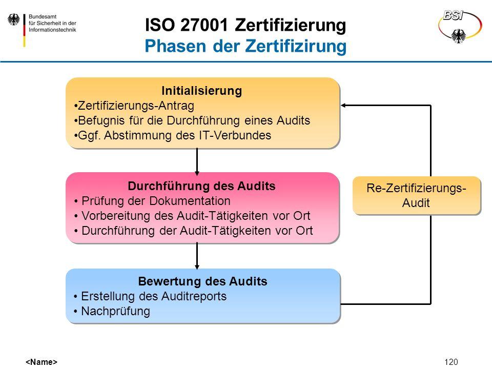 ISO 27001 Zertifizierung Phasen der Zertifizirung