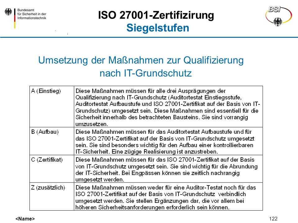 ISO 27001-Zertifizirung Siegelstufen