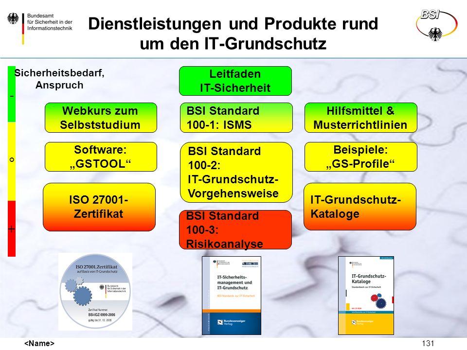 Dienstleistungen und Produkte rund um den IT-Grundschutz