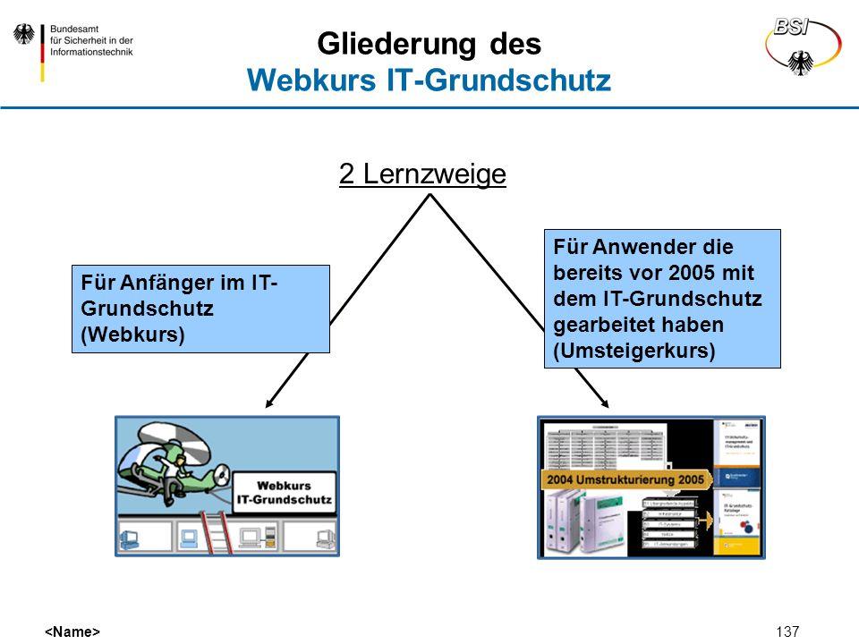 Gliederung des Webkurs IT-Grundschutz