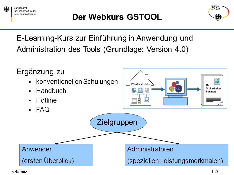 Der Webkurs GSTOOL E-Learning-Kurs zur Einführung in Anwendung und