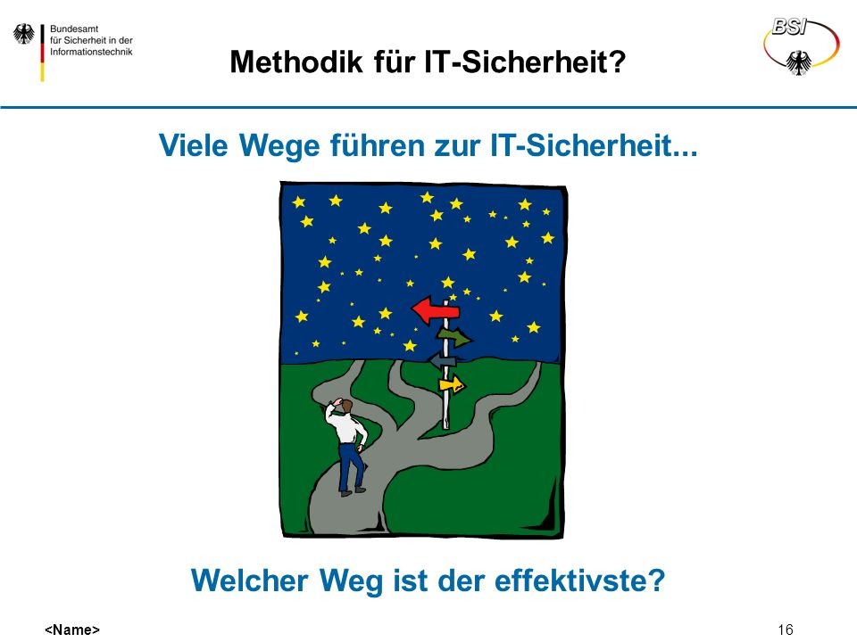 Methodik für IT-Sicherheit