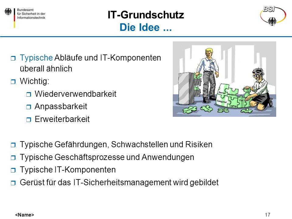 IT-Grundschutz Die Idee ...
