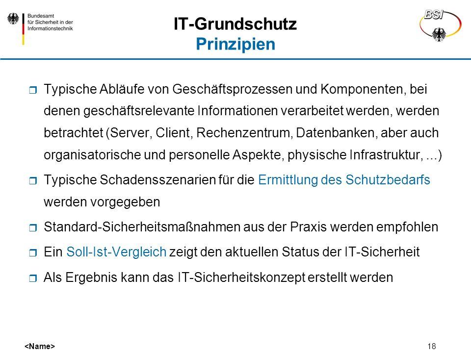 IT-Grundschutz Prinzipien