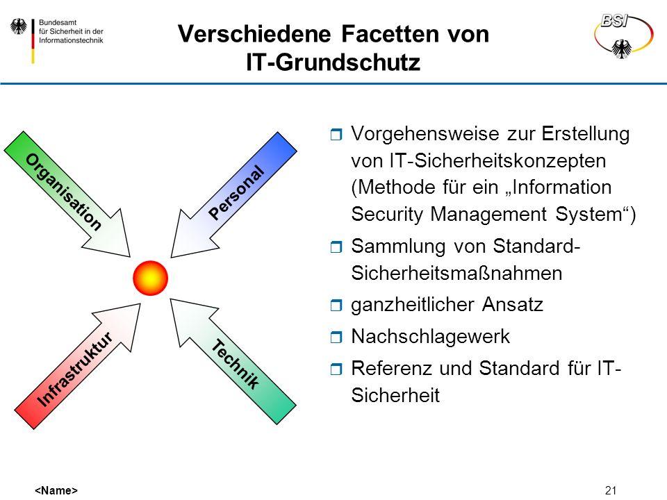 Verschiedene Facetten von IT-Grundschutz