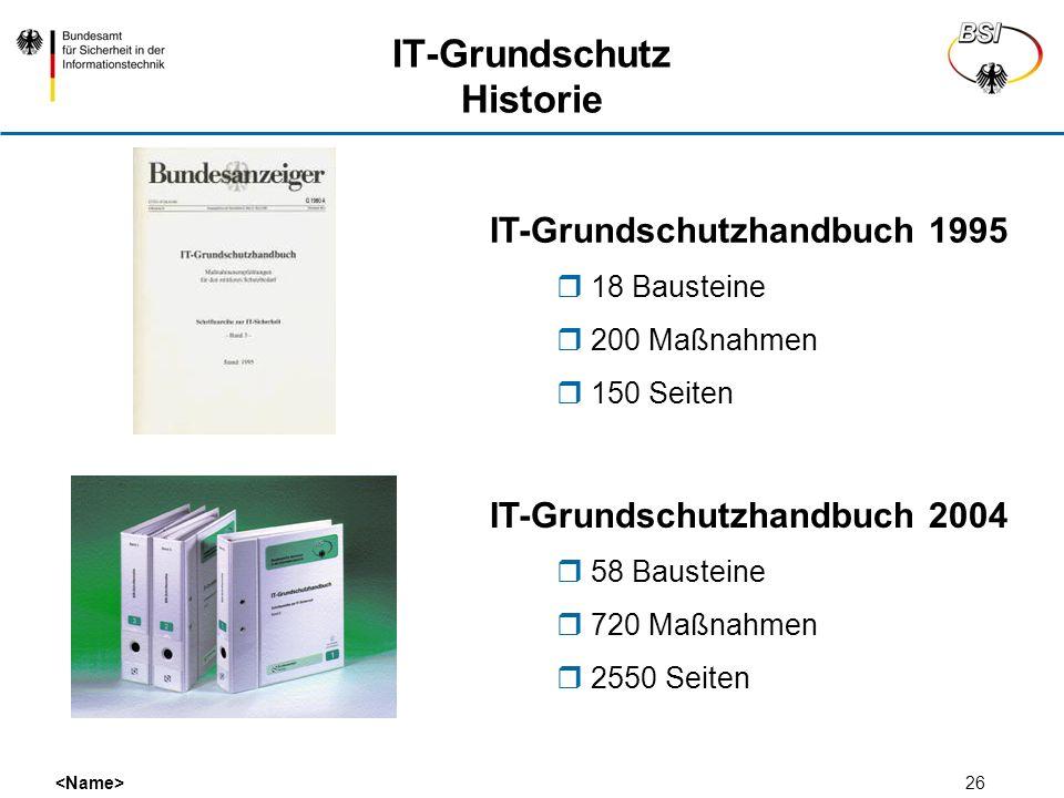 IT-Grundschutz Historie