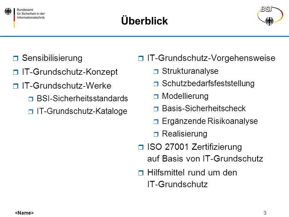 Überblick Sensibilisierung IT-Grundschutz-Konzept IT-Grundschutz-Werke