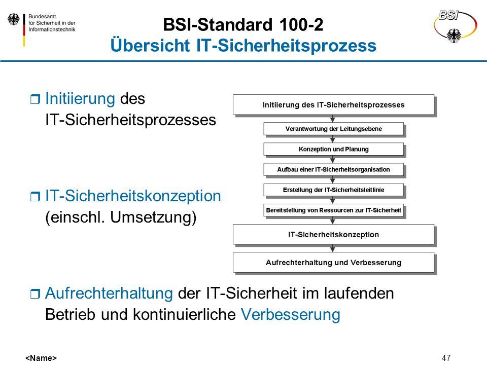 BSI-Standard 100-2 Übersicht IT-Sicherheitsprozess
