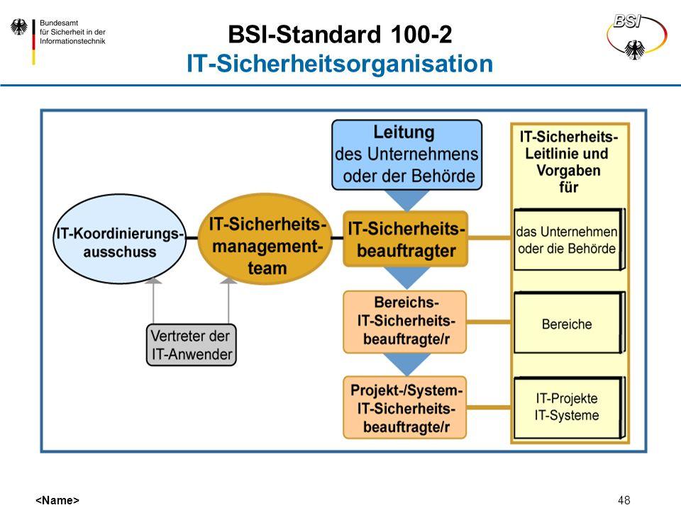 BSI-Standard 100-2 IT-Sicherheitsorganisation