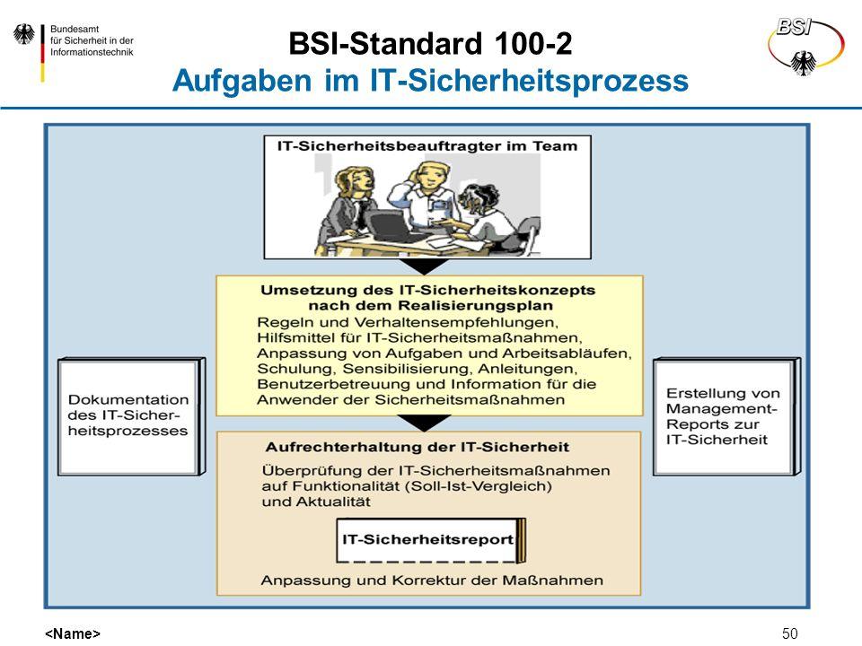 BSI-Standard 100-2 Aufgaben im IT-Sicherheitsprozess