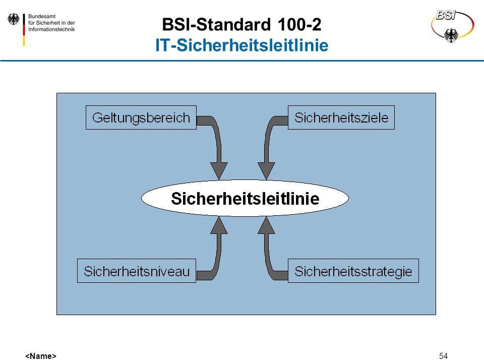 BSI-Standard 100-2 IT-Sicherheitsleitlinie