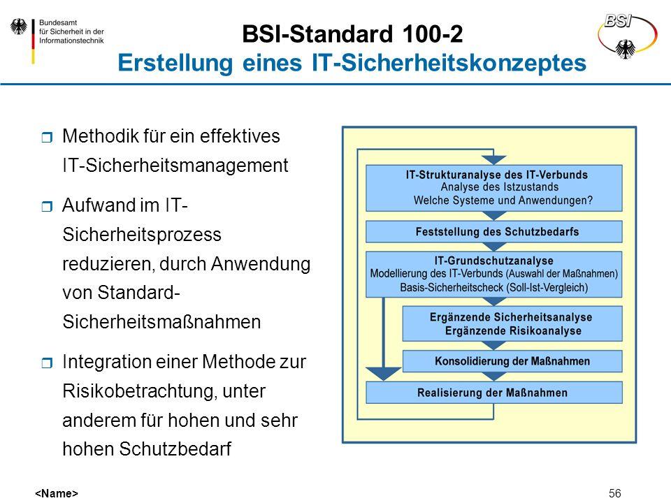 BSI-Standard 100-2 Erstellung eines IT-Sicherheitskonzeptes