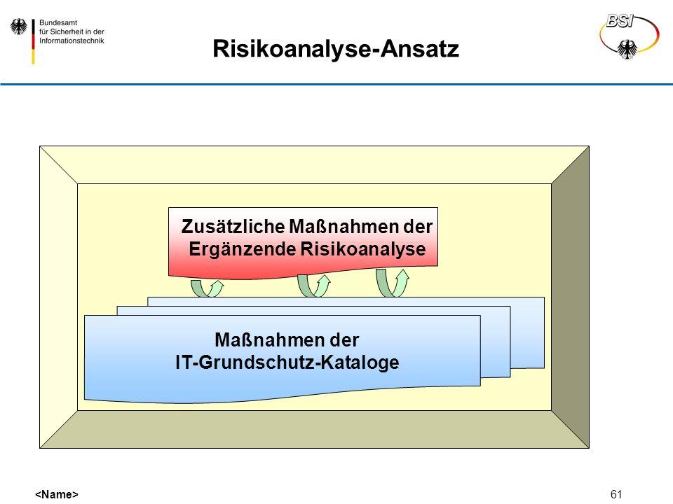 Risikoanalyse-Ansatz