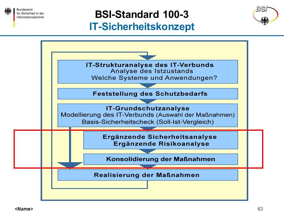 BSI-Standard 100-3 IT-Sicherheitskonzept