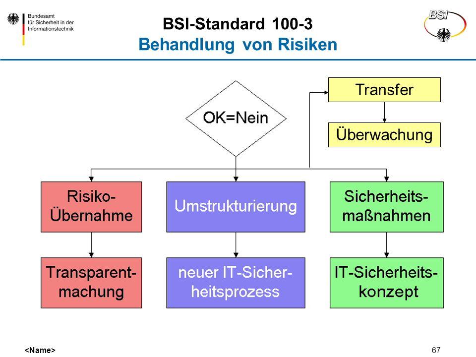 BSI-Standard 100-3 Behandlung von Risiken