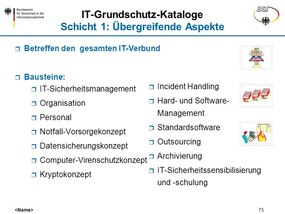 IT-Grundschutz-Kataloge Schicht 1: Übergreifende Aspekte