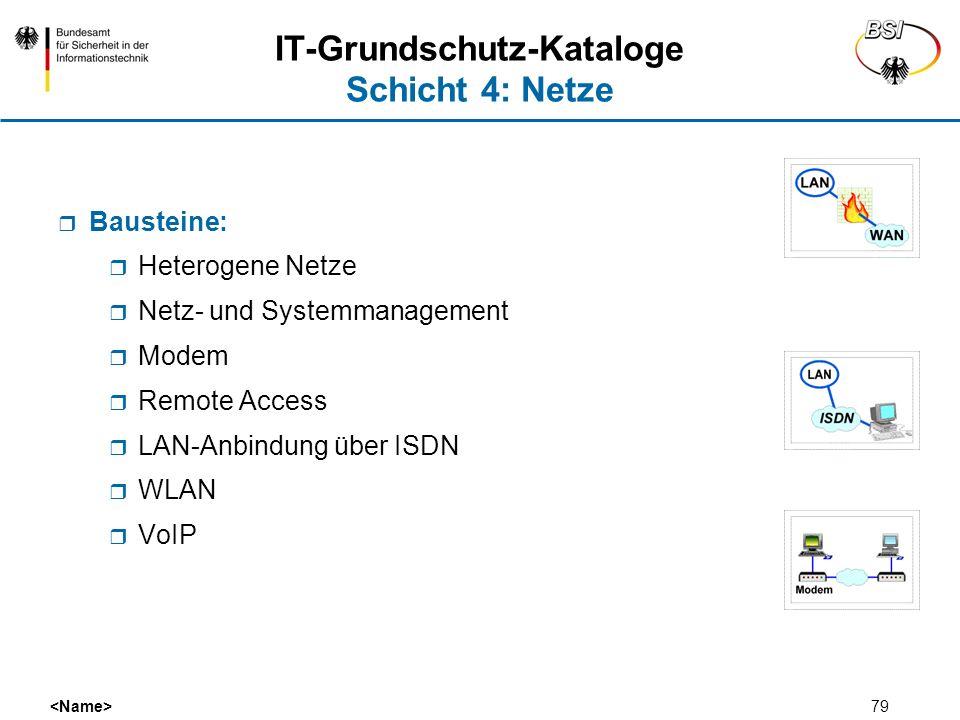 IT-Grundschutz-Kataloge Schicht 4: Netze
