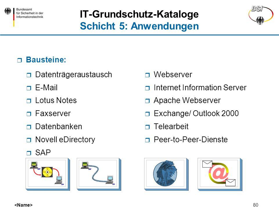 IT-Grundschutz-Kataloge Schicht 5: Anwendungen
