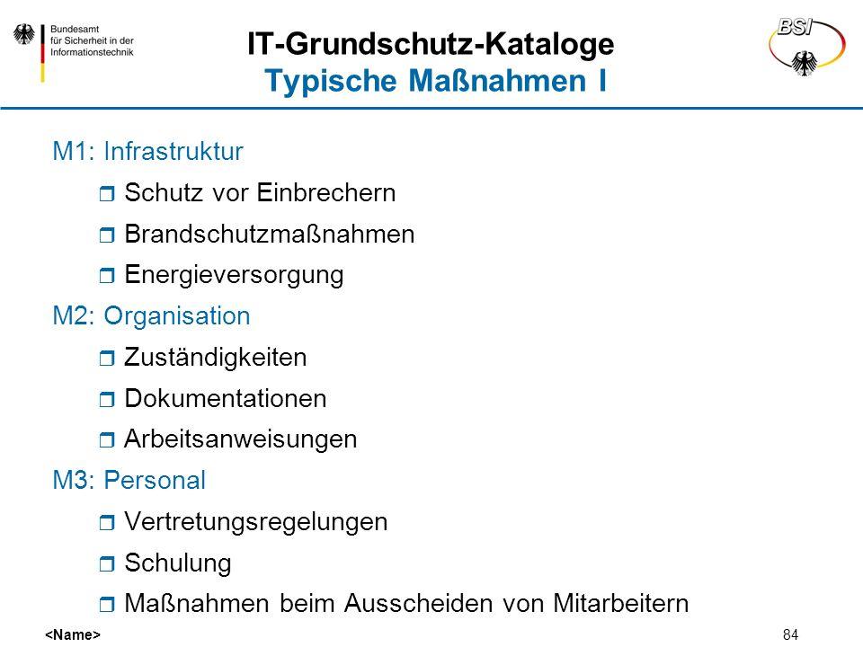 IT-Grundschutz-Kataloge Typische Maßnahmen I