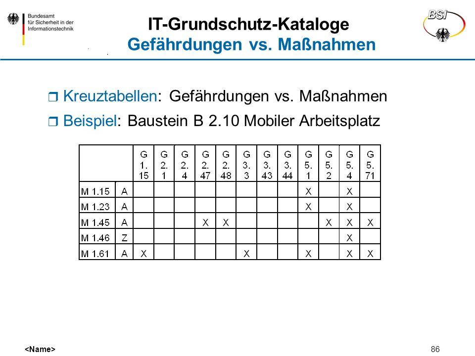 IT-Grundschutz-Kataloge Gefährdungen vs. Maßnahmen