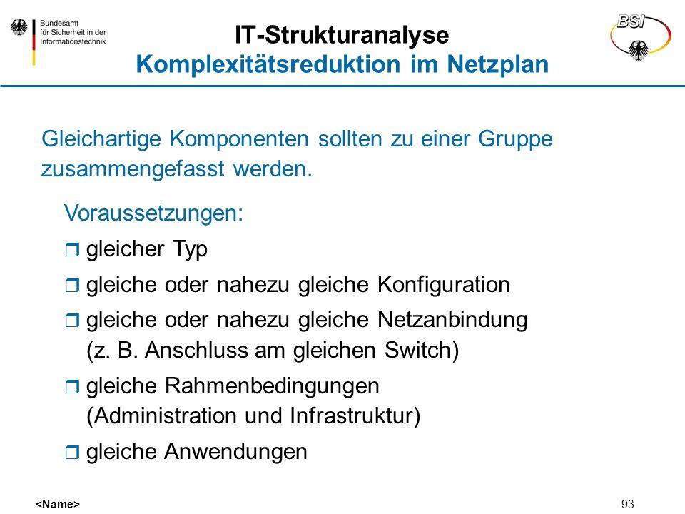 IT-Strukturanalyse Komplexitätsreduktion im Netzplan