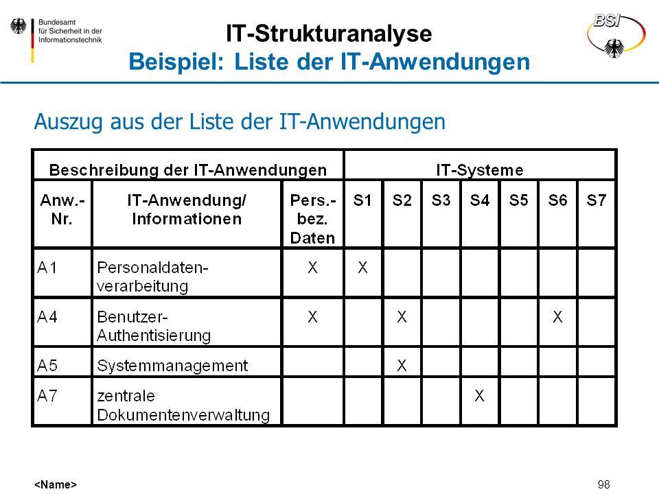 IT-Strukturanalyse Beispiel: Liste der IT-Anwendungen