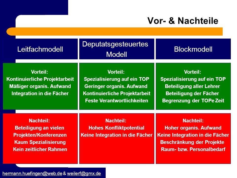 Vor- & Nachteile Leitfachmodell Deputatsgesteuertes Modell Blockmodell