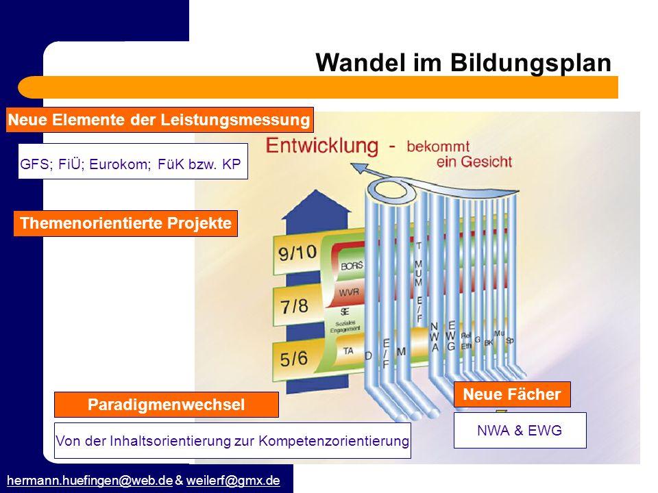 Neue Elemente der Leistungsmessung Themenorientierte Projekte