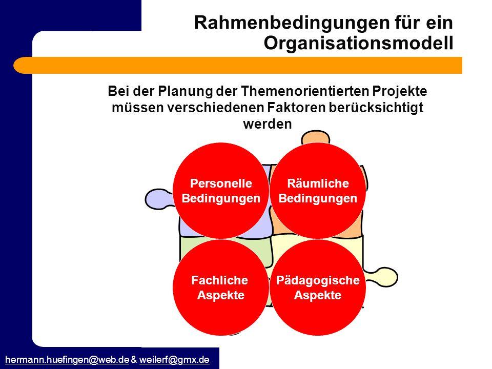 Rahmenbedingungen für ein Organisationsmodell