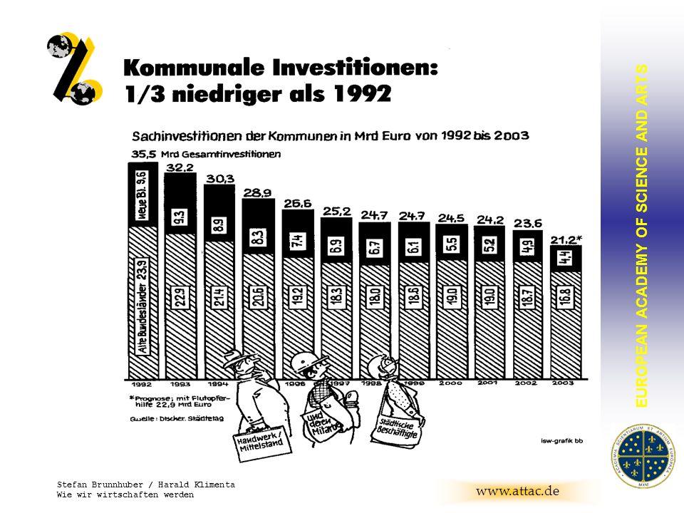 Stefan Brunnhuber / Harald Klimenta