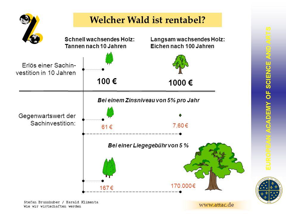 Welcher Wald ist rentabel
