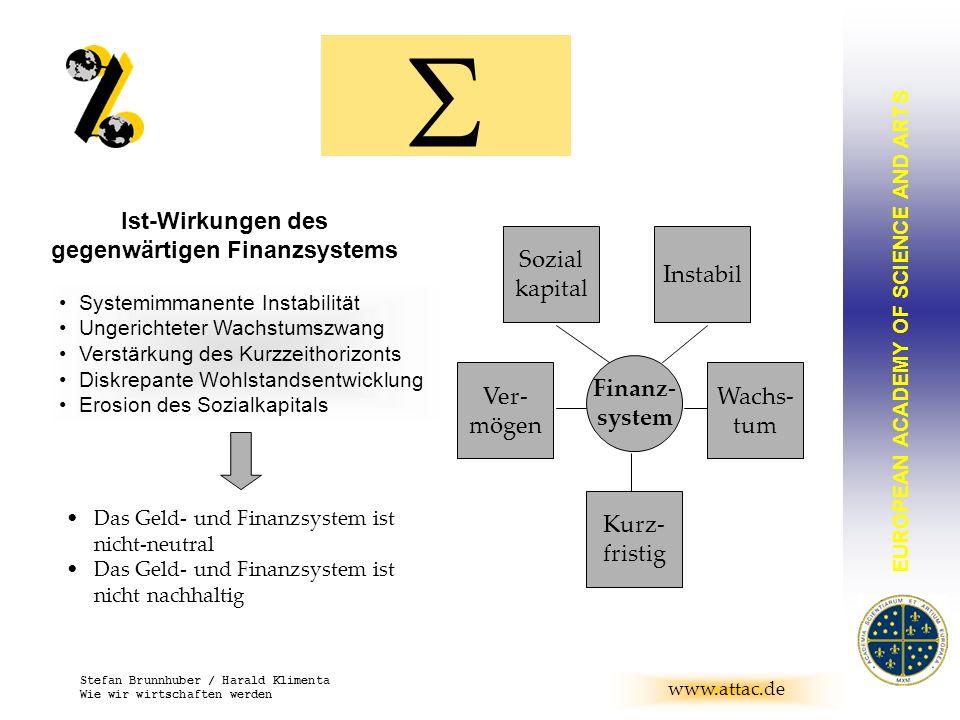 gegenwärtigen Finanzsystems