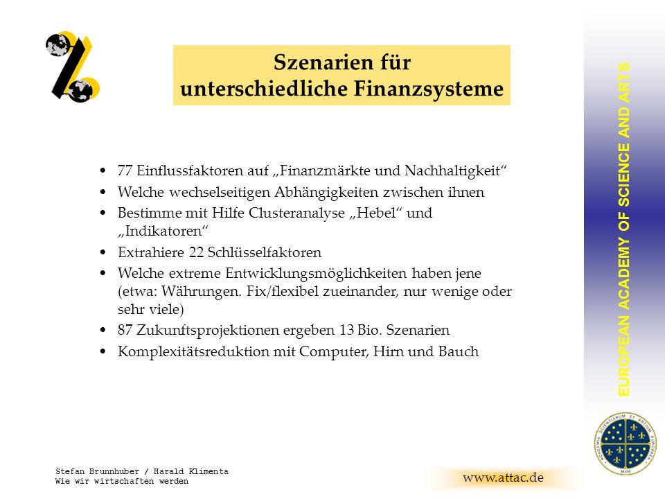 unterschiedliche Finanzsysteme