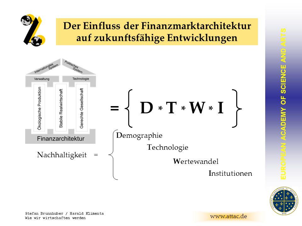 Der Einfluss der Finanzmarktarchitektur auf zukunftsfähige Entwicklungen